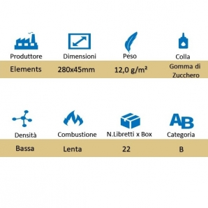 CARTINE ELEMENTS DA 12 POLLICI (INCH) - CONFEZIONE DA 22 LIBRETTI CHIUSI ERMETICAMENTE 47,99€