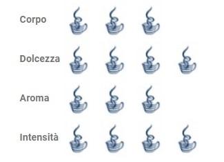 50 CAPSULE TO.DA CAFFE' IL MIO GATTOPARDO QUALITA' BLU - COMPATIBILI SISTEMI NESPRESSO IN VENDITA SU BOOOH.IT FOOTER