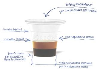 Coffee Borbone