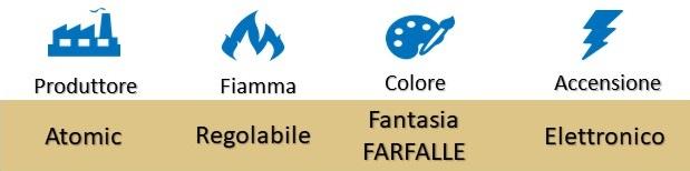 "Icona Atomic Accendini Piezo Elettronici Ricaricabili Fantasia ""Farfalle"" su Boooh.it"