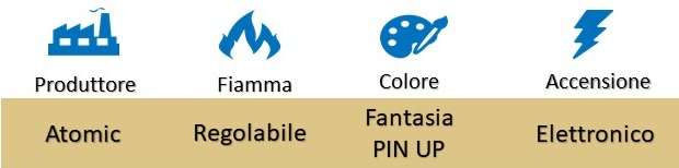 "Icona Atomic Accendino Piezo Elettronico ""Pin Up"" su Booo.it"