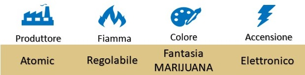 "Icona Atomic Accendino Piezo Elettronico Ricaricabile Fantasia ""Marijuana"" su Boooh.it"