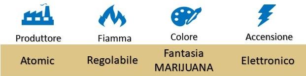 "Icona Atomic Accendini Piezo Elettronici Ricaricabili Fantasia ""Marijuana"" su Boooh.it"