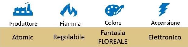 "Icona Atomic Accendino Piezo Elettronico Ricaricabile Fantasia ""Floreale"" su Boooh.it"