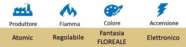 "Icona Atomic Accendini Piezo Elettronici Ricaricabili Fantasia ""Floreale"" su Boooh.it"