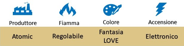 "Icona Atomic Accendino Piezo Elettronico Ricaricabile Fantasia ""Love"" su Boooh.it"