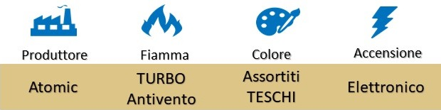 """Icona Atomic Accendini Turbo Antivento Jet Flame """"La Catrina"""" Teschi colorati su Boooh.it"""