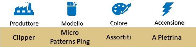 Icona Clipper Micro Patterns Ping Box su Boooh.it