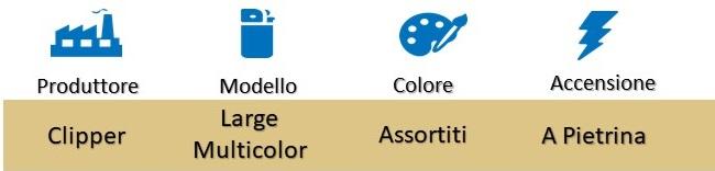 Icona Clipper Large Multicolor Opaco Box su Boooh.it