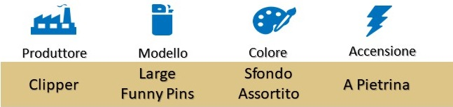 Icona Clipper Large Funny Pins Box su Boooh.it