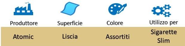 Icona Atomic Copri Pacchetto in Silicone Slim Colori Assortiti su Boooh.it