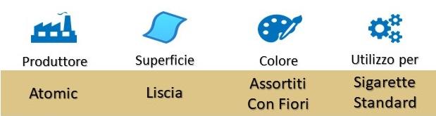 Icona Atomic Copripacchetto Alluminio Chiusura Magnetica Fantasie Floreali su Boooh.it