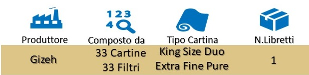 Icona Gizeh Cartine King Size Duo Extra Fine Pure + Filtri in Carta su Boooh.it