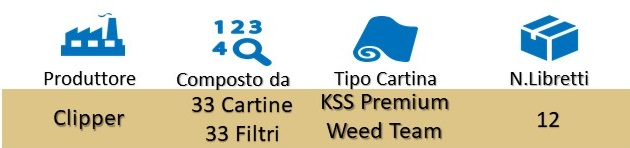 Icona Clipper Cartine+Filtri Premium Weed Team Box su Boooh.it