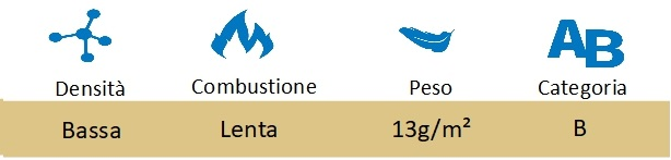 Spedizione in tutta Italia