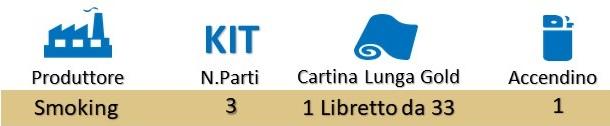 Icona Smoking Kit 3Pz Cartina Lunga Gold + Accendino + Filtro Carta Black su Boooh.it