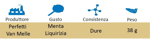 Icona caramelle Golia Bianca Gusto menta e liquirizia su boooh.it